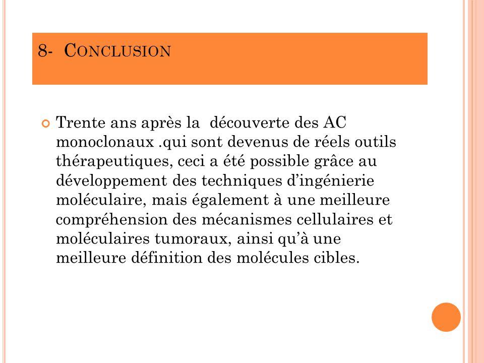 8- C ONCLUSION Trente ans après la découverte des AC monoclonaux.qui sont devenus de réels outils thérapeutiques, ceci a été possible grâce au dévelop