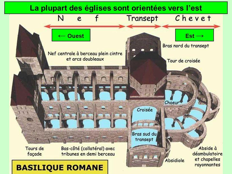 Plan type dune église La nef Le transept Le chœur Labside Le déambulatoire