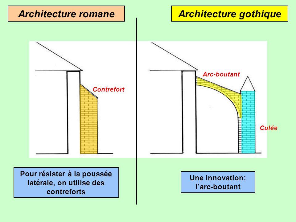 Architecture romaneArchitecture gothique Pour résister à la poussée latérale, on utilise des contreforts Contrefort