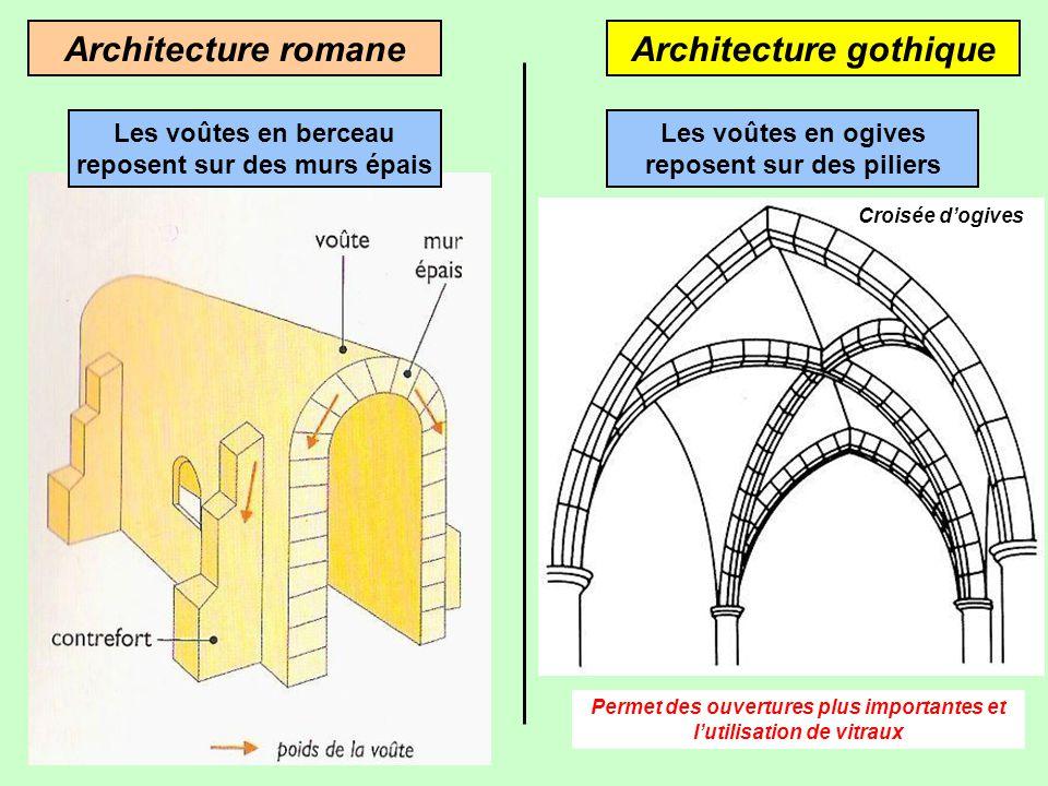 Architecture gothiqueArchitecture romane Les voûtes en berceau reposent sur des murs épais