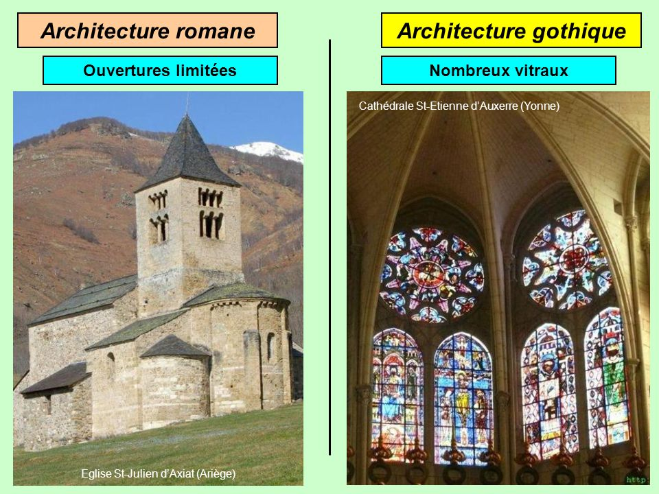 Architecture gothiqueArchitecture romane Ouvertures limitées Eglise St-Julien dAxiat (Ariège)