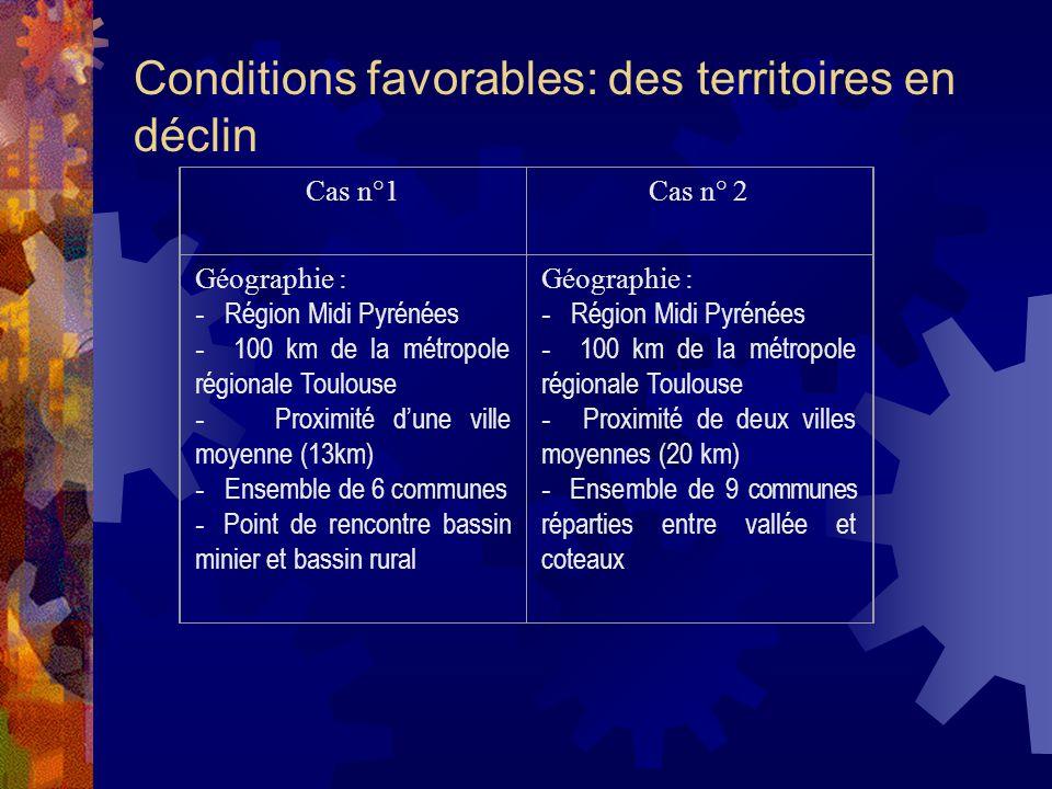 Conditions favorables: des territoires en déclin Cas n°1Cas n° 2 Géographie : - Région Midi Pyrénées - 100 km de la métropole régionale Toulouse - Pro