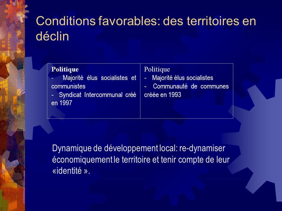 Conditions favorables: des territoires en déclin Politique - Majorité élus socialistes et communistes - Syndicat Intercommunal créé en 1997 Politique - Majorité élus socialistes - Communauté de communes créée en 1993 Dynamique de développement local: re-dynamiser économiquement le territoire et tenir compte de leur «identité ».