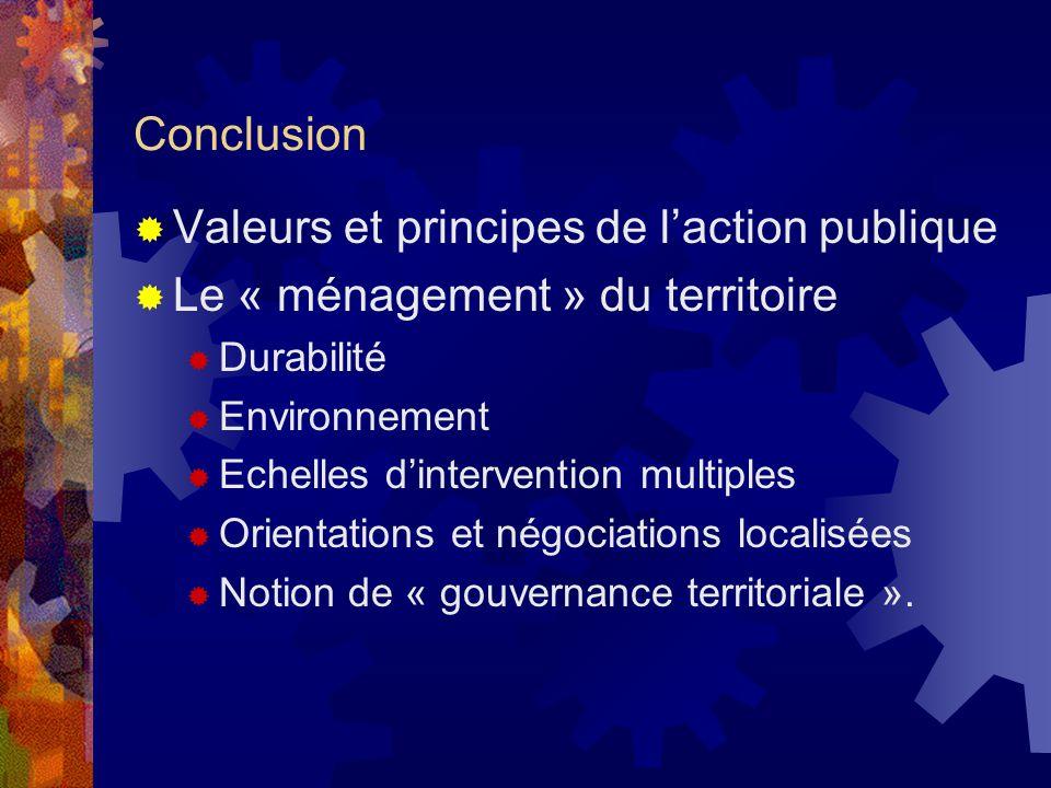 Conclusion Valeurs et principes de laction publique Le « ménagement » du territoire Durabilité Environnement Echelles dintervention multiples Orientat