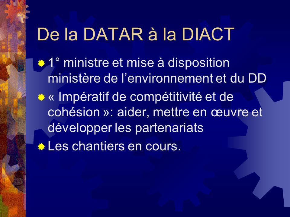 De la DATAR à la DIACT 1° ministre et mise à disposition ministère de lenvironnement et du DD « Impératif de compétitivité et de cohésion »: aider, mettre en œuvre et développer les partenariats Les chantiers en cours.