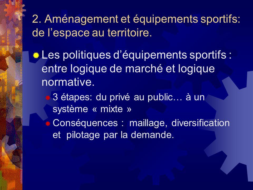 2. Aménagement et équipements sportifs: de lespace au territoire. Les politiques déquipements sportifs : entre logique de marché et logique normative.