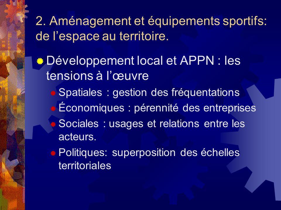 2. Aménagement et équipements sportifs: de lespace au territoire. Développement local et APPN : les tensions à lœuvre Spatiales : gestion des fréquent