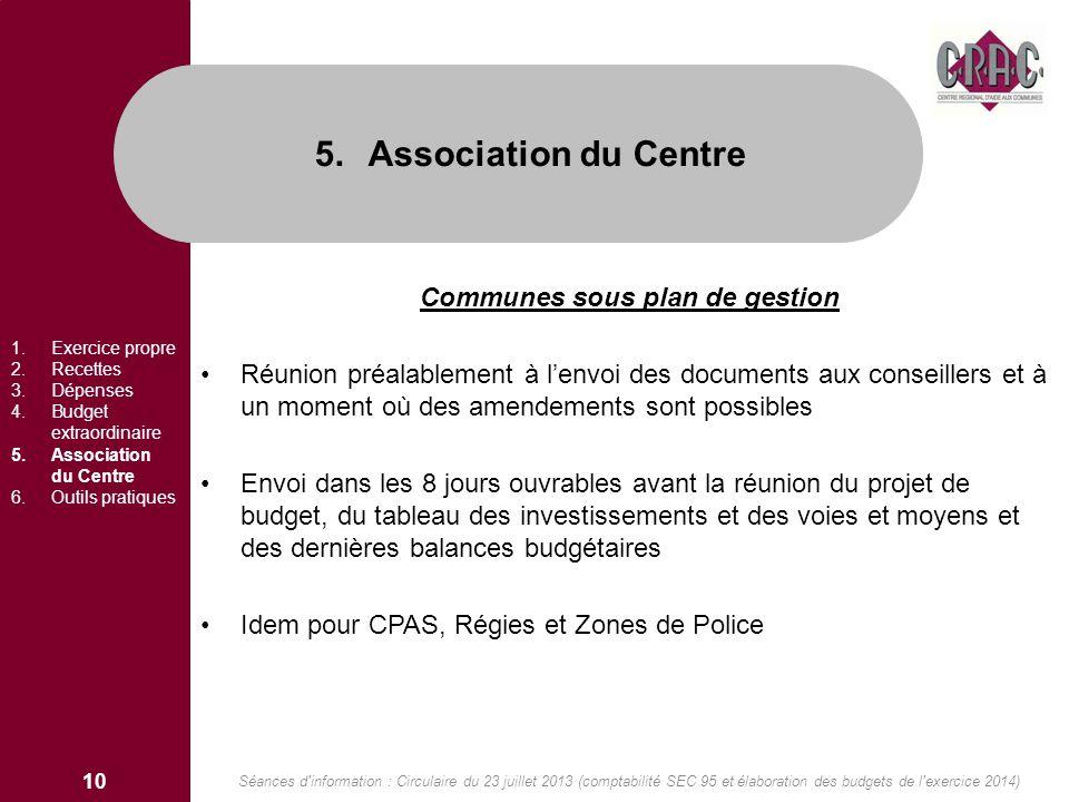 Communes sous plan de gestion Réunion préalablement à lenvoi des documents aux conseillers et à un moment où des amendements sont possibles Envoi dans