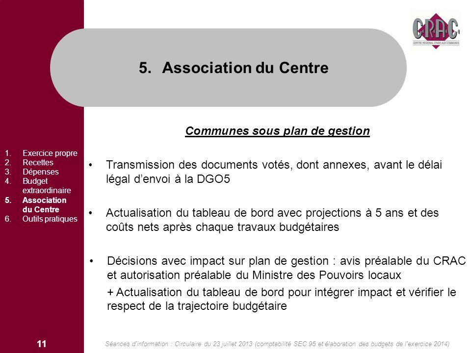 Communes sous plan de gestion Transmission des documents votés, dont annexes, avant le délai légal denvoi à la DGO5 Actualisation du tableau de bord a