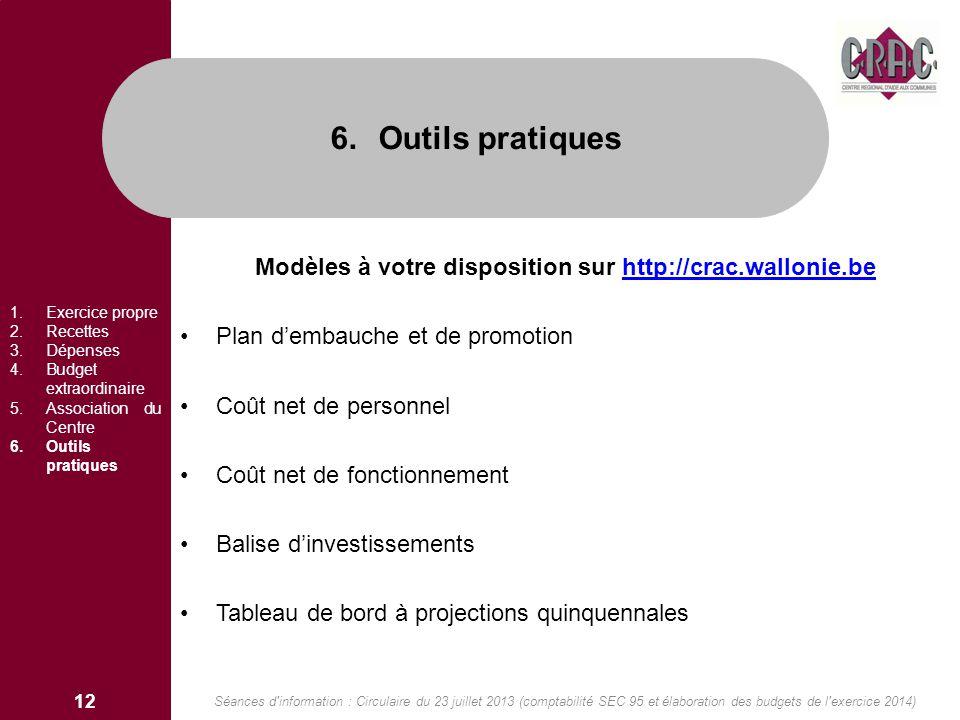 Modèles à votre disposition sur http://crac.wallonie.behttp://crac.wallonie.be Plan dembauche et de promotion Coût net de personnel Coût net de foncti