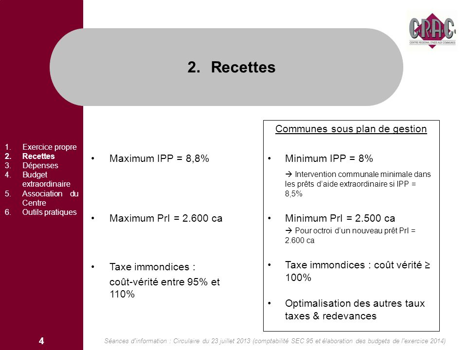 Maximum IPP = 8,8% Maximum PrI = 2.600 ca Taxe immondices : coût-vérité entre 95% et 110% Communes sous plan de gestion Minimum IPP = 8% Intervention