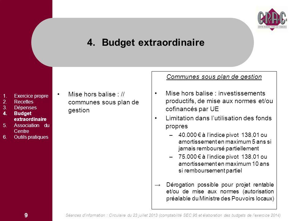 Mise hors balise : // communes sous plan de gestion Communes sous plan de gestion Mise hors balise : investissements productifs, de mise aux normes et
