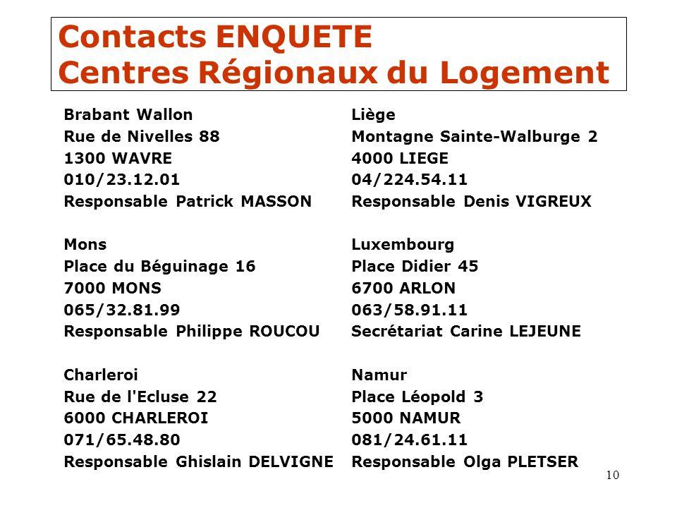 10 Contacts ENQUETE Centres Régionaux du Logement Brabant Wallon Rue de Nivelles 88 1300 WAVRE 010/23.12.01 Responsable Patrick MASSON Mons Place du B