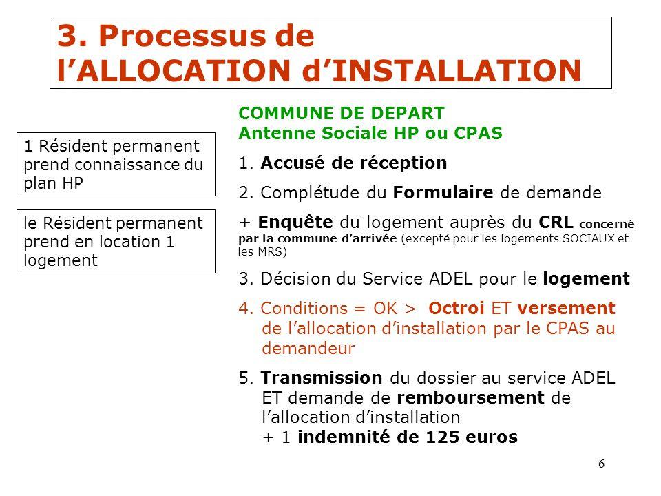 6 3. Processus de lALLOCATION dINSTALLATION 1 Résident permanent prend connaissance du plan HP COMMUNE DE DEPART Antenne Sociale HP ou CPAS 1. Accusé