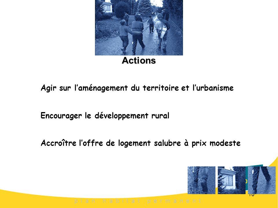 10 Actions p l a n h a b i t a t p e r m a n e n t Agir sur laménagement du territoire et lurbanisme Encourager le développement rural Accroître loffr