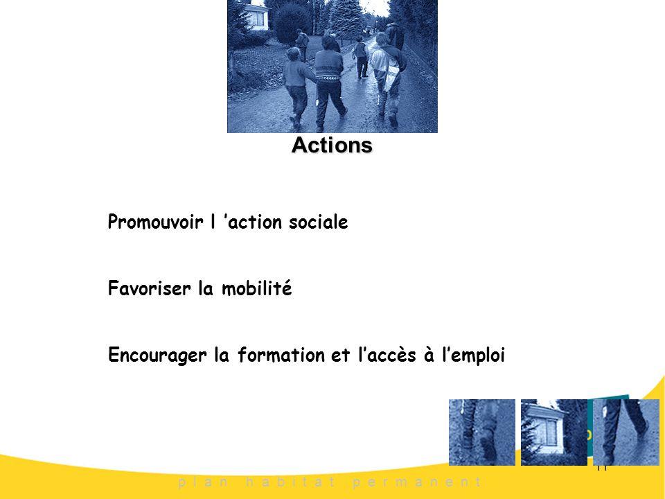 11 Actions p l a n h a b i t a t p e r m a n e n t Promouvoir l action sociale Favoriser la mobilité Encourager la formation et laccès à lemploi