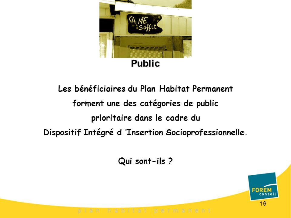 16 Public p l a n h a b i t a t p e r m a n e n t Les bénéficiaires du Plan Habitat Permanent forment une des catégories de public prioritaire dans le cadre du Dispositif Intégré d Insertion Socioprofessionnelle.