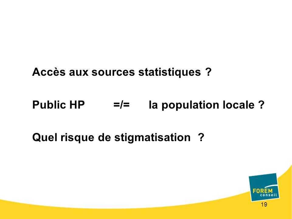 19 Accès aux sources statistiques . Public HP =/= la population locale .