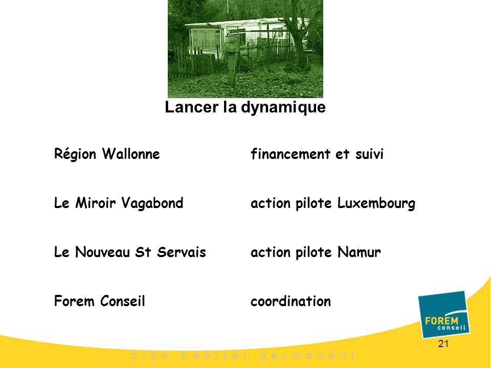 21 p l a n h a b i t a t p e r m a n e n t Lancer la dynamique Région Wallonnefinancement et suivi Le Miroir Vagabondaction pilote Luxembourg Le Nouve
