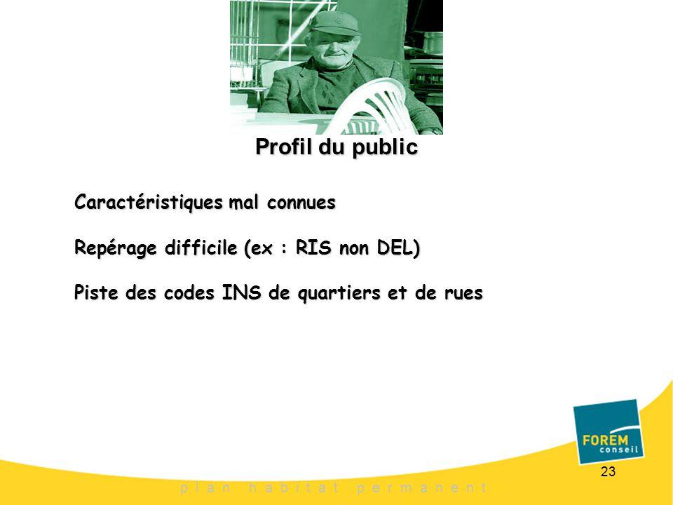 23 Profil du public Caractéristiques mal connues Repérage difficile (ex : RIS non DEL) Piste des codes INS de quartiers et de rues p l a n h a b i t a