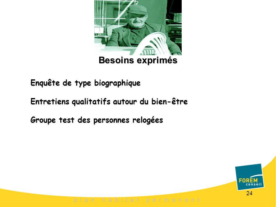 24 Besoins exprimés Enquête de type biographique Entretiens qualitatifs autour du bien-être Groupe test des personnes relogées p l a n h a b i t a t p