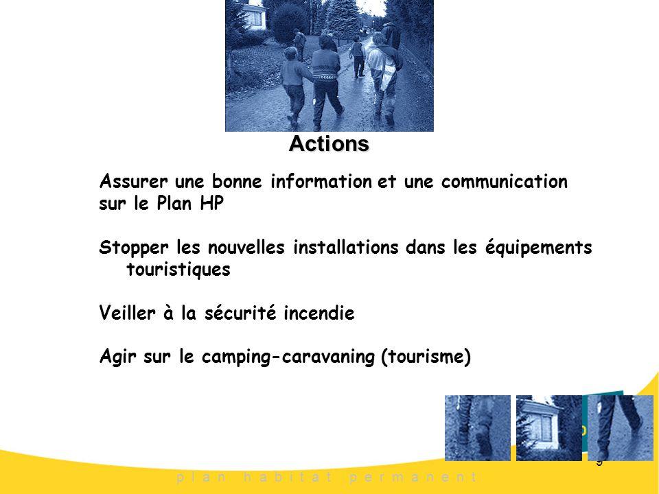 9 Actions p l a n h a b i t a t p e r m a n e n t Assurer une bonne information et une communication sur le Plan HP Stopper les nouvelles installation