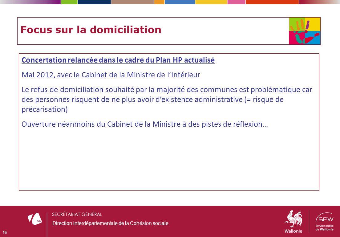 Focus sur la domiciliation Concertation relancée dans le cadre du Plan HP actualisé Mai 2012, avec le Cabinet de la Ministre de lIntérieur Le refus de