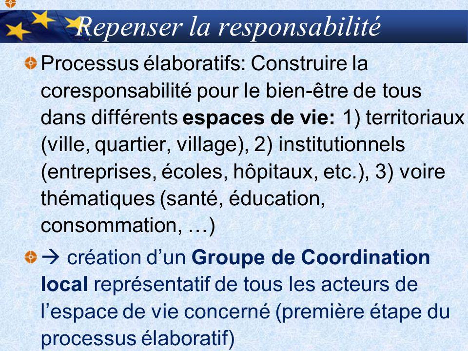 Repenser la responsabilité Processus élaboratifs: Construire la coresponsabilité pour le bien-être de tous dans différents espaces de vie: 1) territor