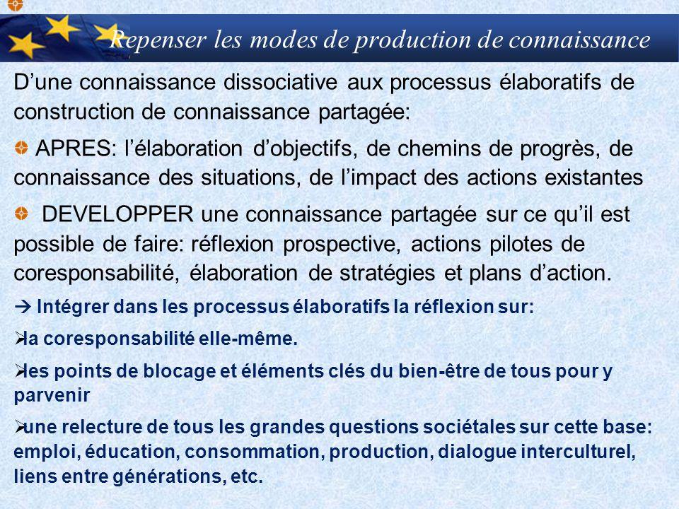 Repenser les modes de production de connaissance Dune connaissance dissociative aux processus élaboratifs de construction de connaissance partagée: AP