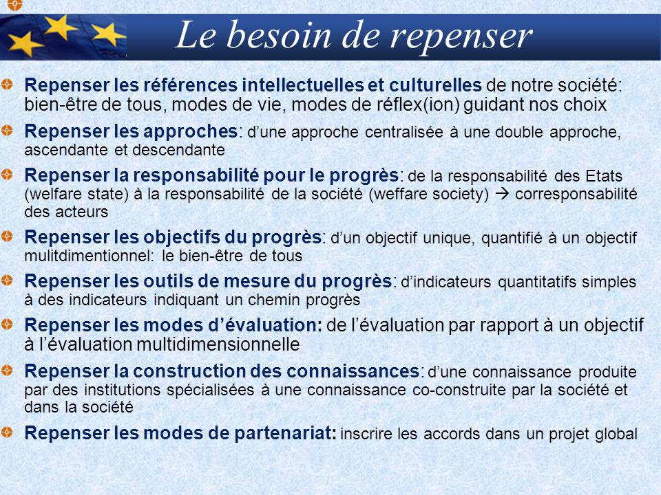 Le besoin de repenser Repenser les références intellectuelles et culturelles de notre société: bien-être de tous, modes de vie, modes de réflex(ion) g