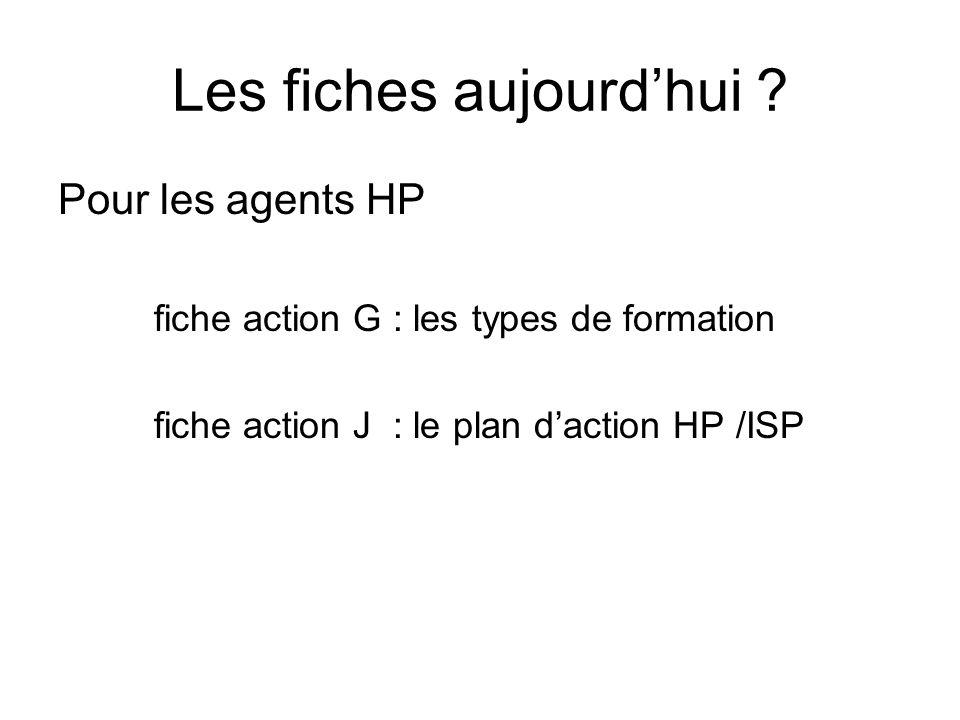 Les fiches aujourdhui ? Pour les agents HP fiche action G : les types de formation fiche action J : le plan daction HP /ISP