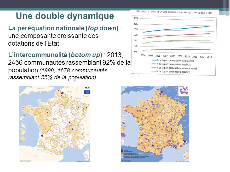 Une double dynamique La péréquation nationale (top down) : une composante croissante des dotations de lEtat Lintercommunalité (botom up) : 2013, 2456