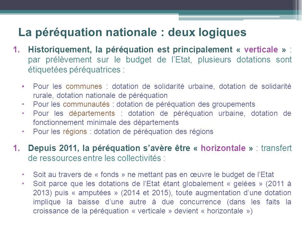 La péréquation nationale : deux logiques 1.Historiquement, la péréquation est principalement « verticale » : par prélèvement sur le budget de lEtat, p