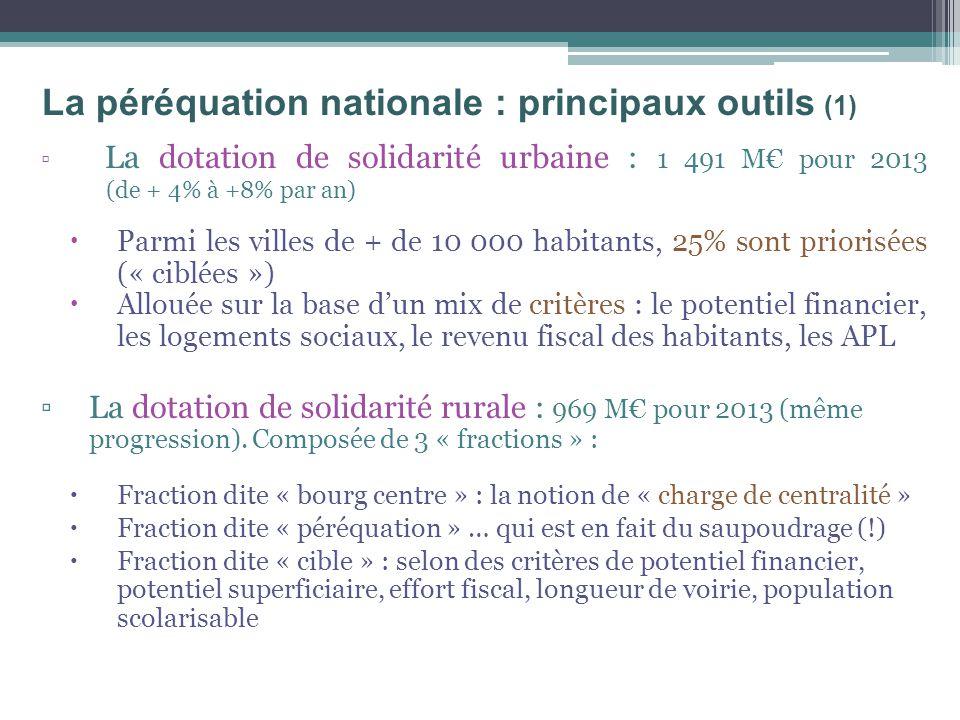 La péréquation nationale : principaux outils (1) La dotation de solidarité urbaine : 1 491 M pour 2013 (de + 4% à +8% par an) Parmi les villes de + de