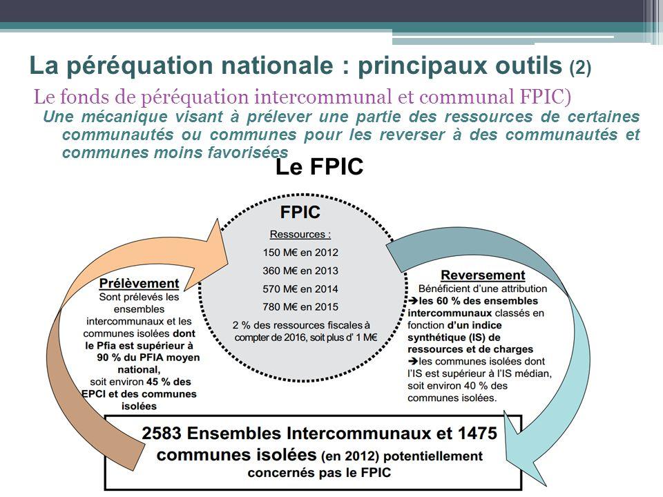 La péréquation nationale : principaux outils (2) Le fonds de péréquation intercommunal et communal FPIC) Une mécanique visant à prélever une partie de