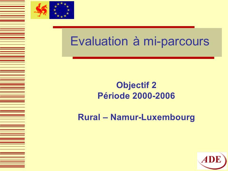 1 Evaluation à mi-parcours Objectif 2 Période 2000-2006 Rural – Namur-Luxembourg