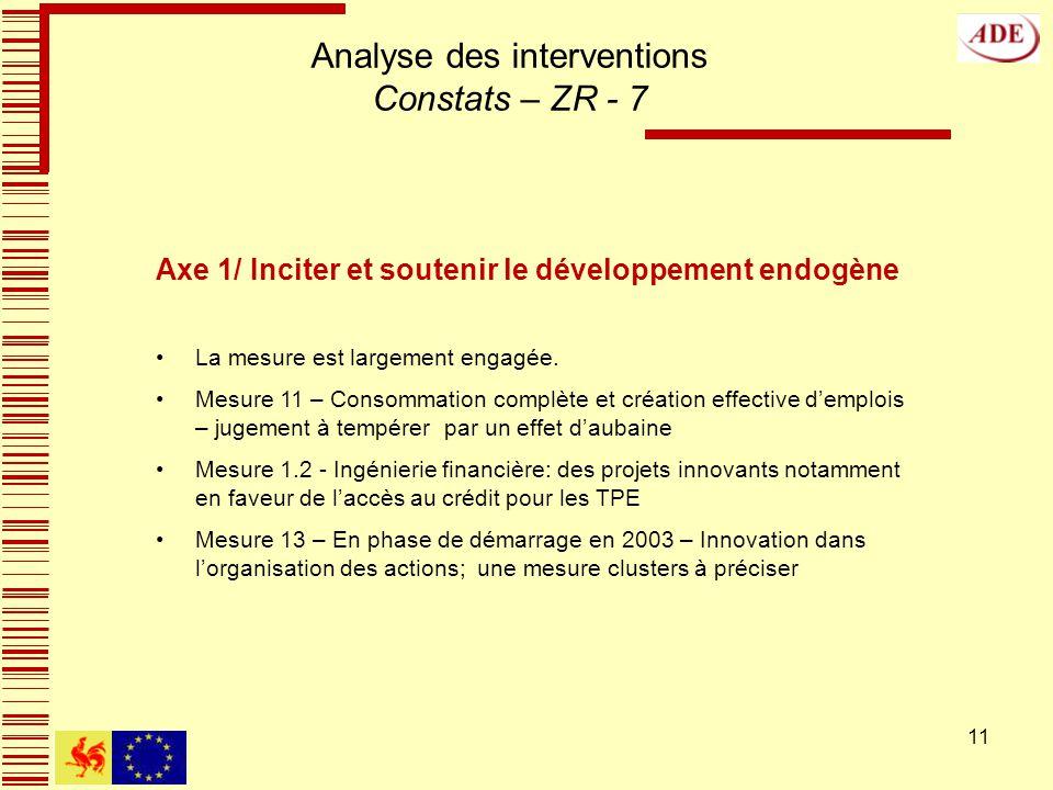 11 Axe 1/ Inciter et soutenir le développement endogène La mesure est largement engagée.