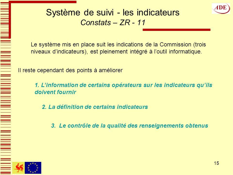 15 Système de suivi - les indicateurs Constats – ZR - 11 Le système mis en place suit les indications de la Commission (trois niveaux dindicateurs), est pleinement intégré à loutil informatique.