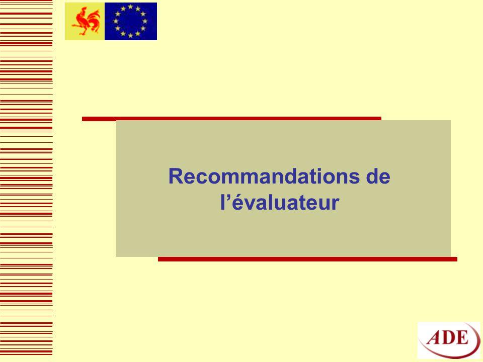 18 Recommandations de lévaluateur