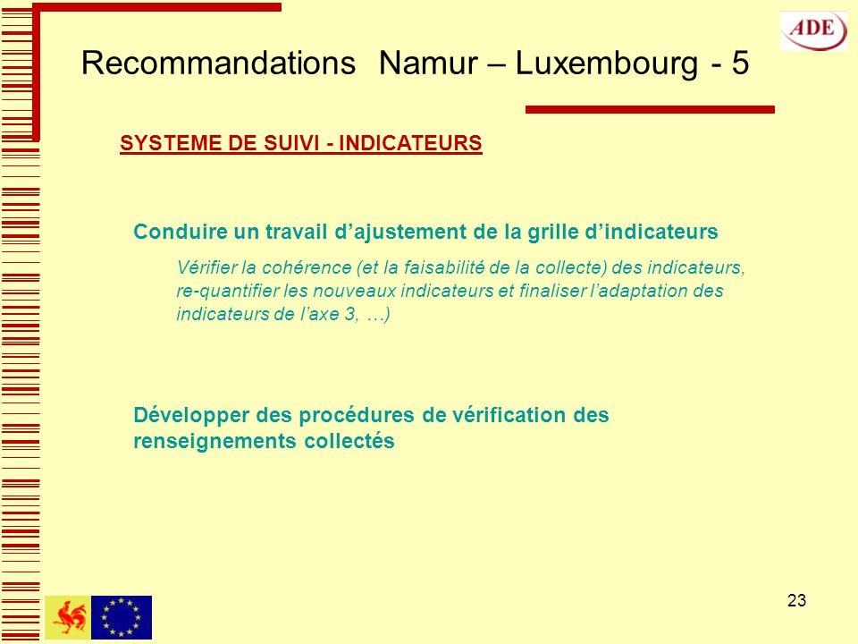 23 Recommandations Namur – Luxembourg - 5 SYSTEME DE SUIVI - INDICATEURS Conduire un travail dajustement de la grille dindicateurs Vérifier la cohérence (et la faisabilité de la collecte) des indicateurs, re-quantifier les nouveaux indicateurs et finaliser ladaptation des indicateurs de laxe 3, …) Développer des procédures de vérification des renseignements collectés