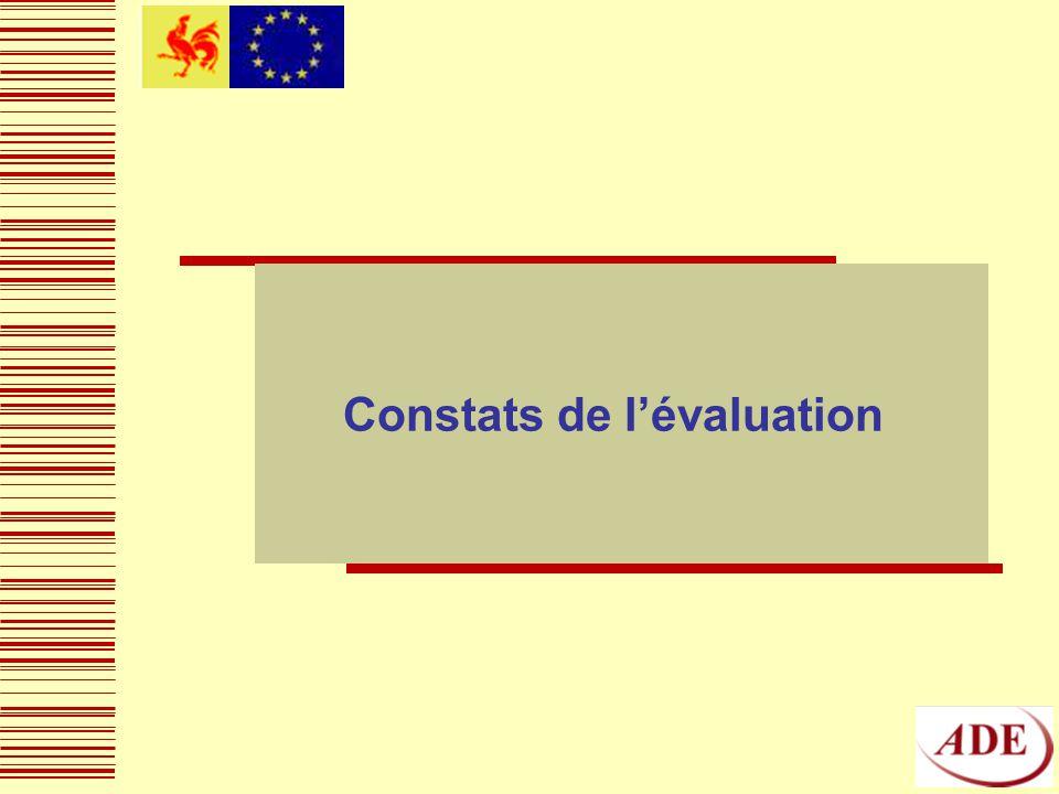 14 Mise en Oeuvre Constats – ZR - 10 Il sagit de fiches structurées reprenant des informations générales du projet.