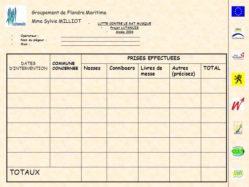 Groupement de Flandre Maritime Mme Sylvie MILLIOT LUTTE CONTRE LE RAT MUSQUE Projet LUTANUIS Année 2004 Opérateur : __________________________________