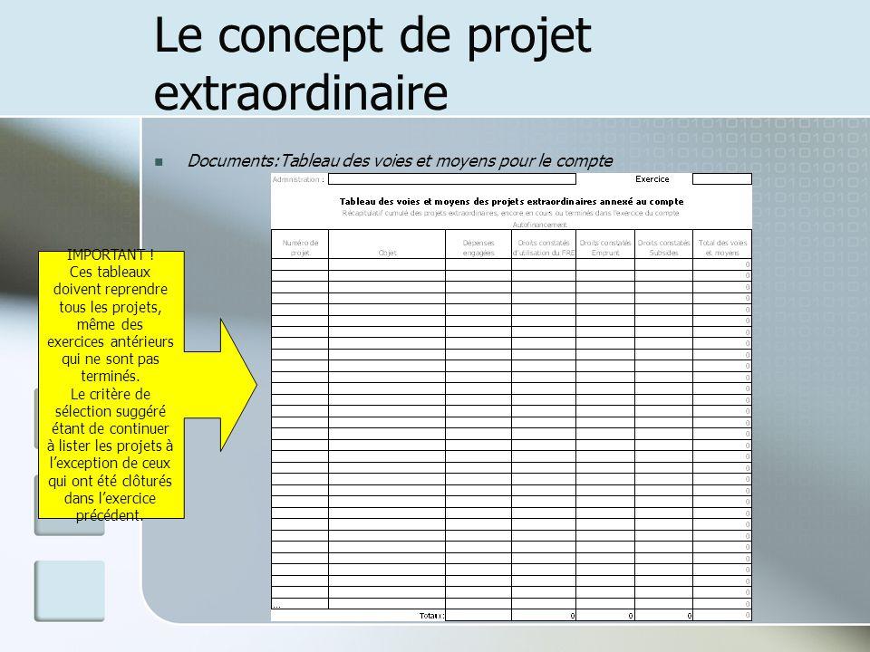 Le concept de projet extraordinaire Documents:Tableau des voies et moyens pour le compte IMPORTANT ! Ces tableaux doivent reprendre tous les projets,