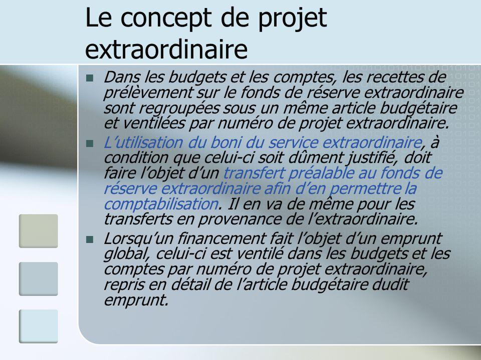 Le concept de projet extraordinaire Dans les budgets et les comptes, les recettes de prélèvement sur le fonds de réserve extraordinaire sont regroupée