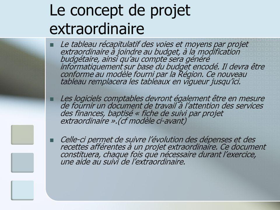 Le concept de projet extraordinaire Le tableau récapitulatif des voies et moyens par projet extraordinaire à joindre au budget, à la modification budg