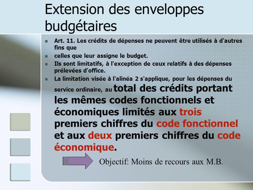 Extension des enveloppes budgétaires Art. 11. Les crédits de dépenses ne peuvent être utilisés à d'autres fins que celles que leur assigne le budget.