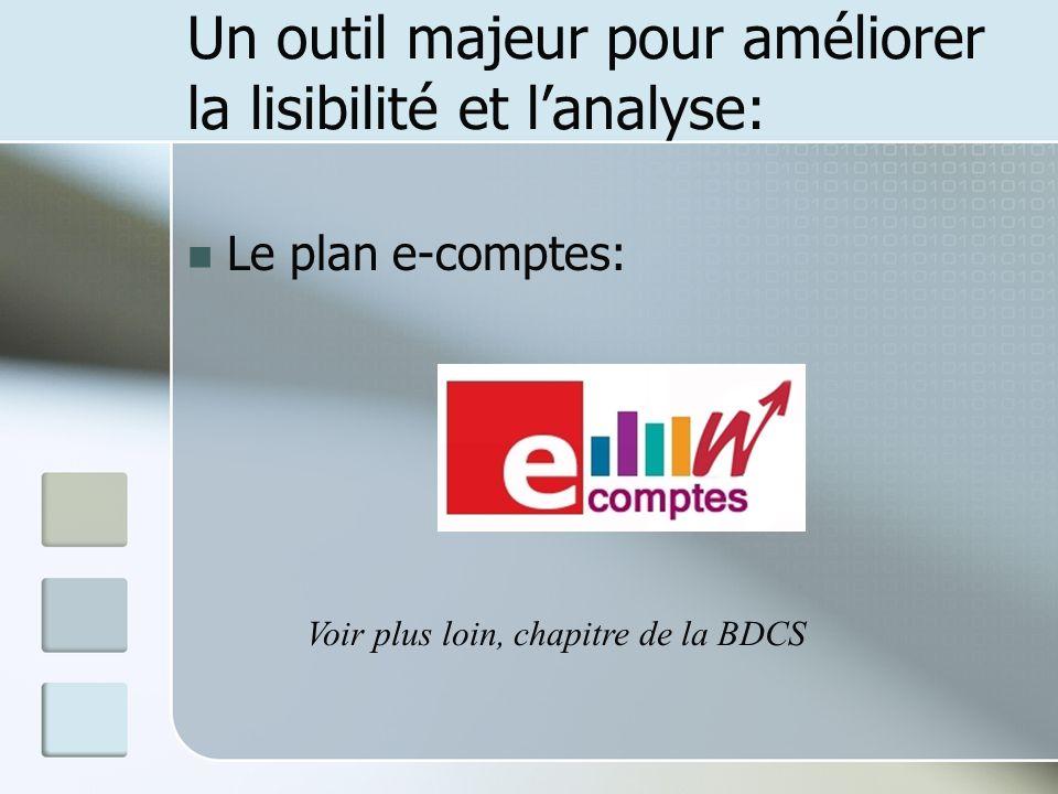 Un outil majeur pour améliorer la lisibilité et lanalyse: Le plan e-comptes: Voir plus loin, chapitre de la BDCS