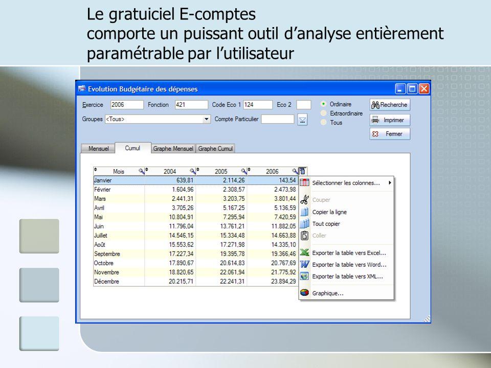 Le gratuiciel E-comptes comporte un puissant outil danalyse entièrement paramétrable par lutilisateur