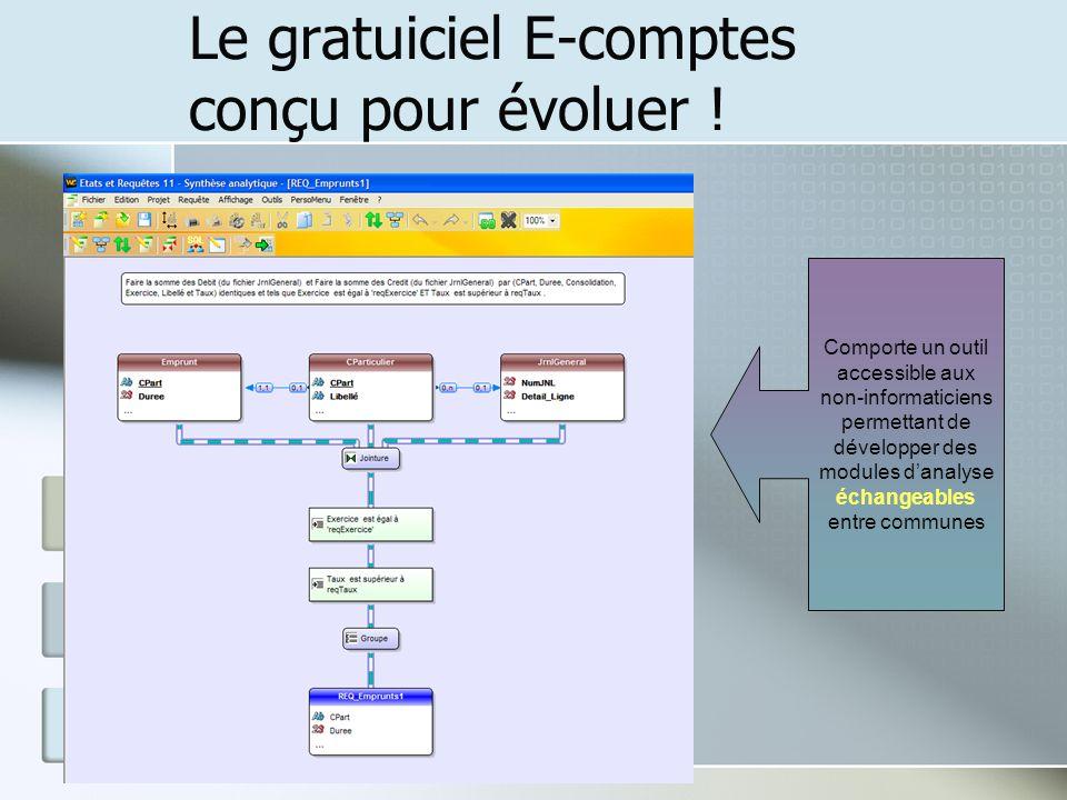 Le gratuiciel E-comptes conçu pour évoluer ! Comporte un outil accessible aux non-informaticiens permettant de développer des modules danalyse échange