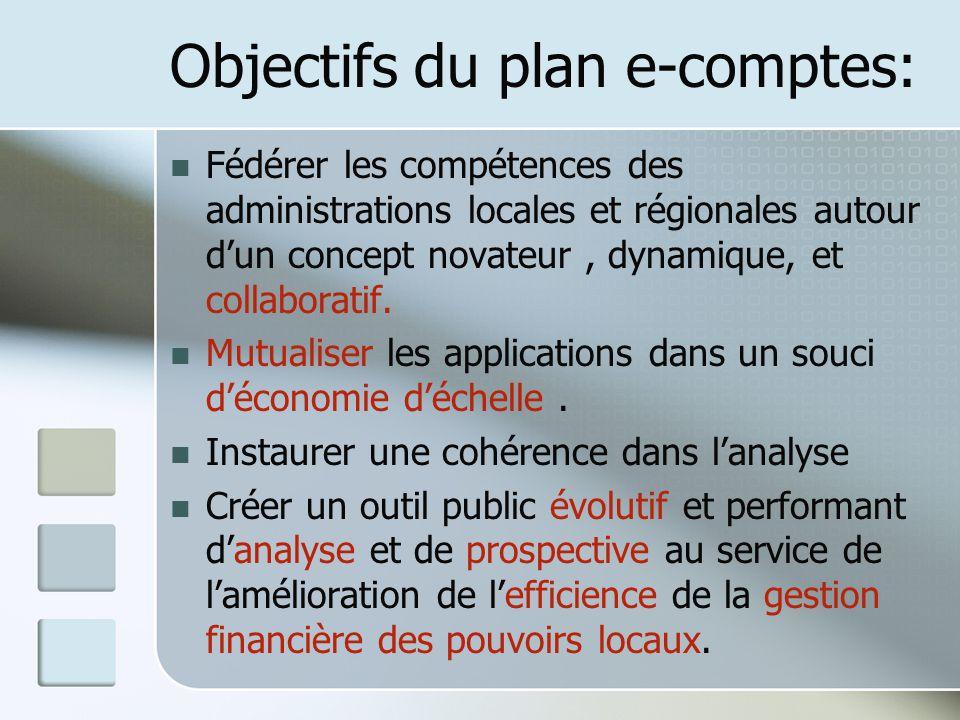 Objectifs du plan e-comptes: Fédérer les compétences des administrations locales et régionales autour dun concept novateur, dynamique, et collaboratif